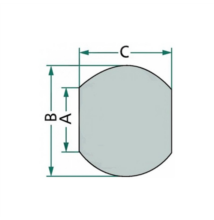 Gömb 2 kategória